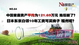 中国家庭资产平均为121.69万 您拖全国